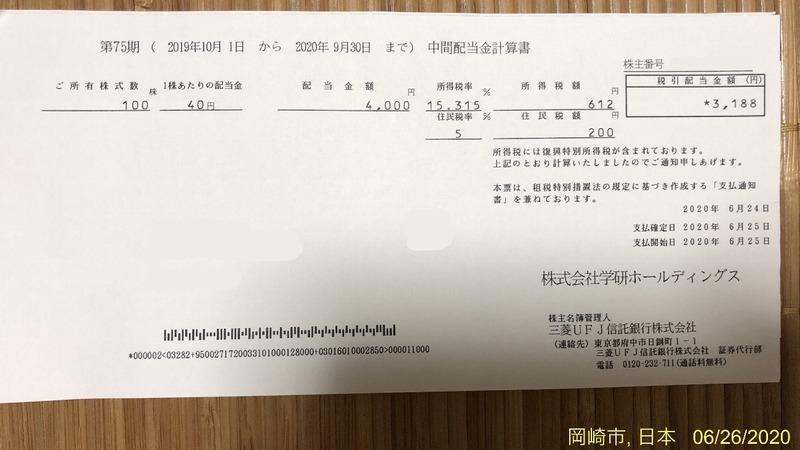 三菱ufj 配当金 確定日