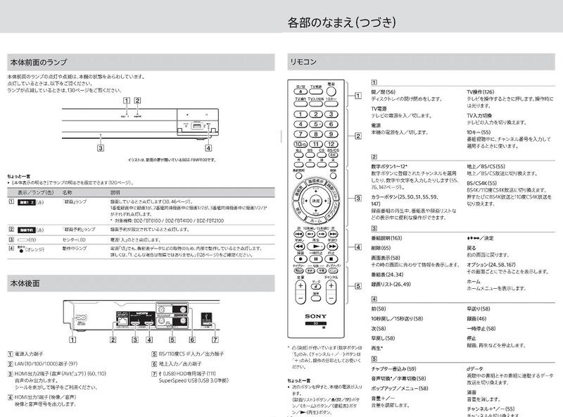 ソニーBDZFBT2100-20210625_09