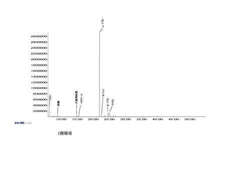 石井隆様邸報告書グラフ(JPEG)