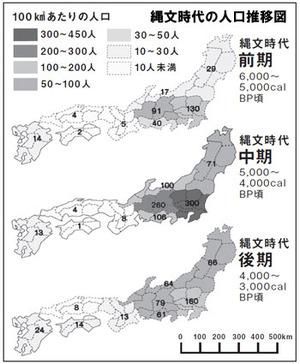 縄文時代の人口移動図