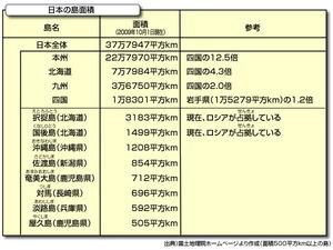 日本国土面積