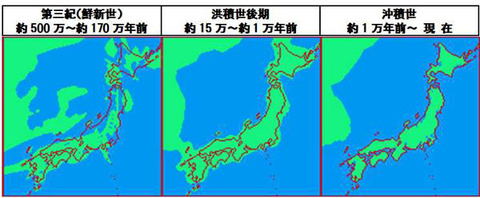 500万年前から現在の日本列島の経緯