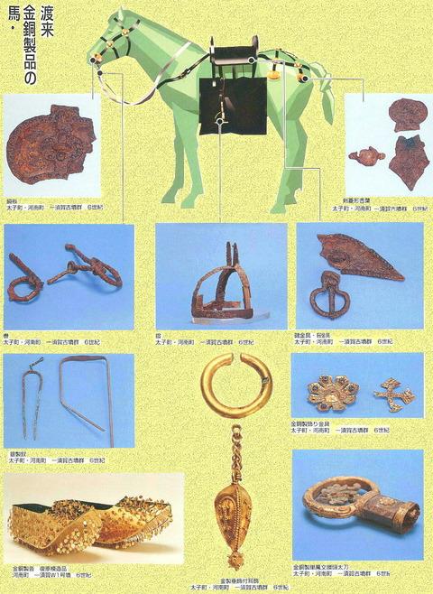 須賀古墳群の馬具