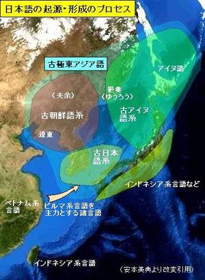 日本語の起源・形成のプロセス