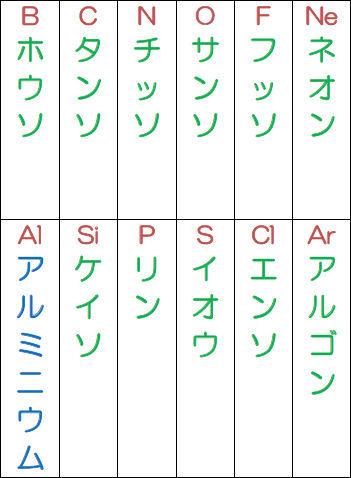 katakana1