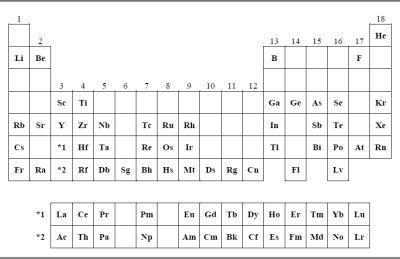 periodictable2_1
