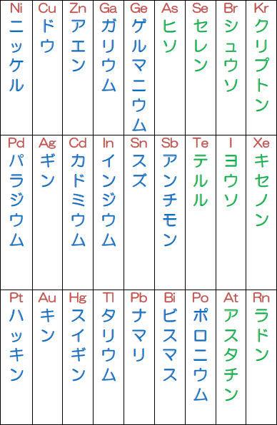 katakana2