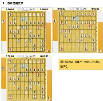 2_香車位置変換