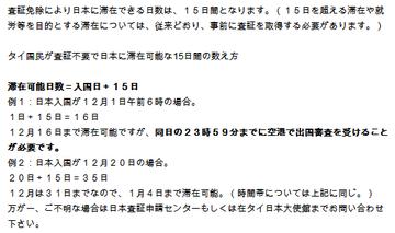 Japan Visa Information
