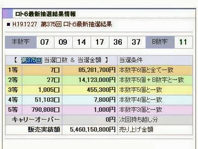 抽選方法発表〜�
