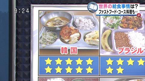 「とくだね」で世界の給食特集 - 韓国の給食は10点満点