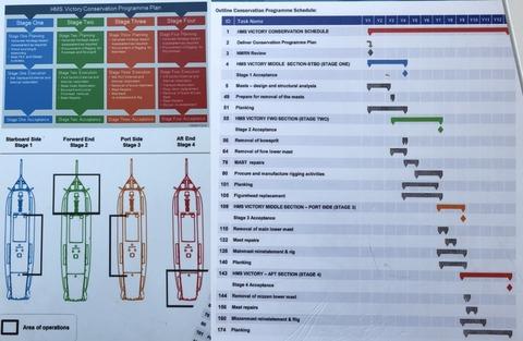 4段階の大規模保存修繕計画表x-horz
