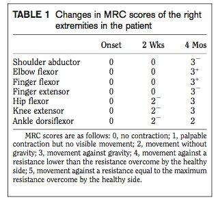 脳内出血患者運動回復メカニズム2