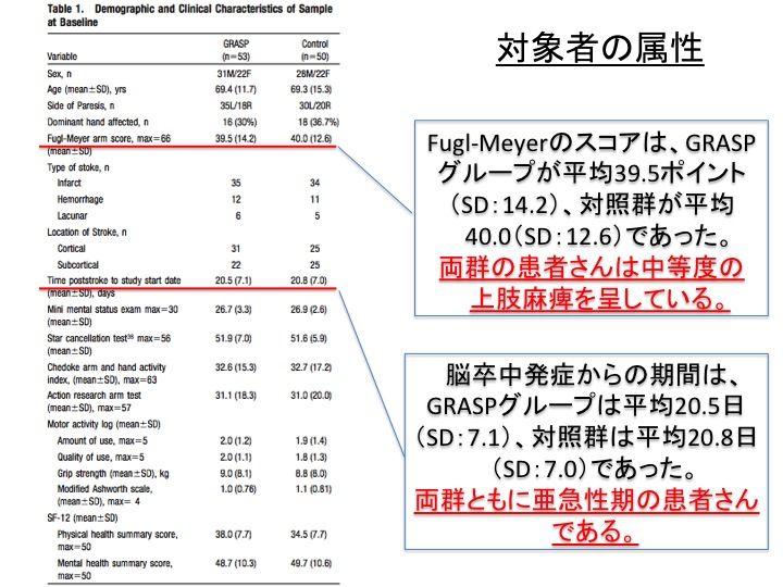 stroke impact scale 16 pdf