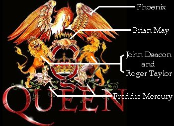 Queen-Logo_description