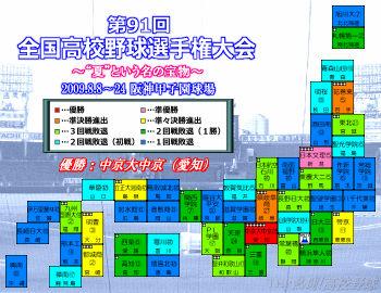 2009夏の甲子園代表校マップ(クリックで拡大)