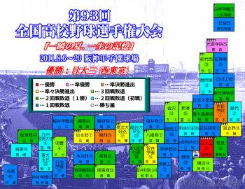 2011夏の甲子園代表校マップ(クリックで拡大)