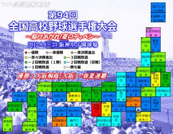 2012夏の甲子園代表校マップ(クリックで拡大)
