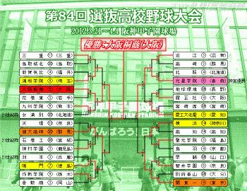2012春のセンバツトーナメント表(クリックで拡大)