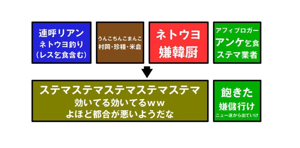 【ニュース速報板】ステマ騒動のまとめ_画像_001