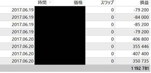 THVトレード結果20170623