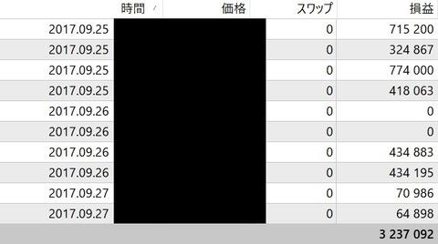 THVトレード結果20170927