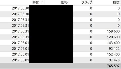 THVトレード結果20170602