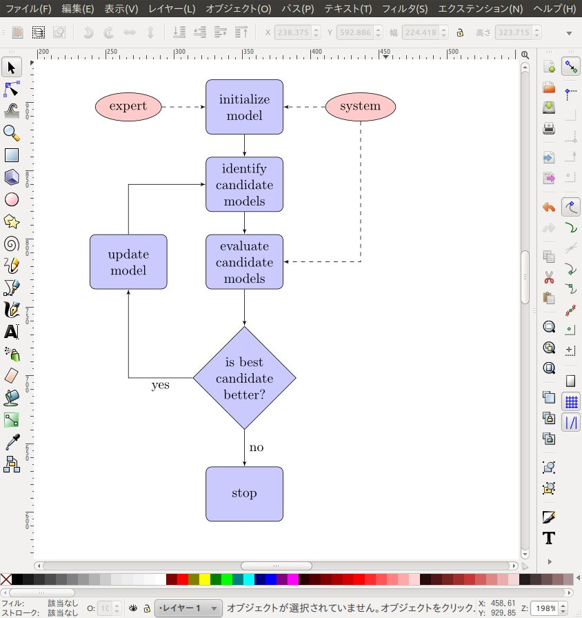 Inkscapetex Texttikzsimple Flow Chart