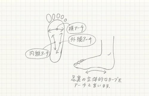 paper_005のコピー