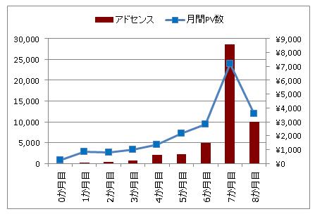 syuueki201901