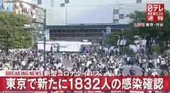 東京都で新たに1832人のコロナ感染確認 1800人超えは第3波の1月16日以来