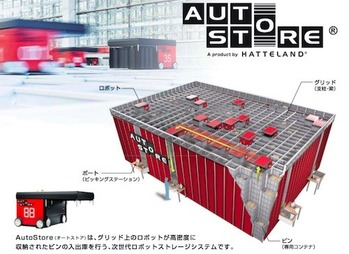AUTO STORE|オートストアー