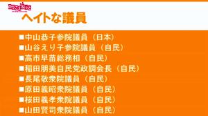 左翼・佐藤圭の国会議員評 (1)