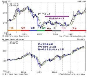 景気回復状況 (3)