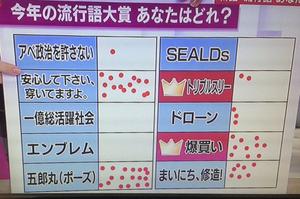 流行語大賞 街頭アンケート