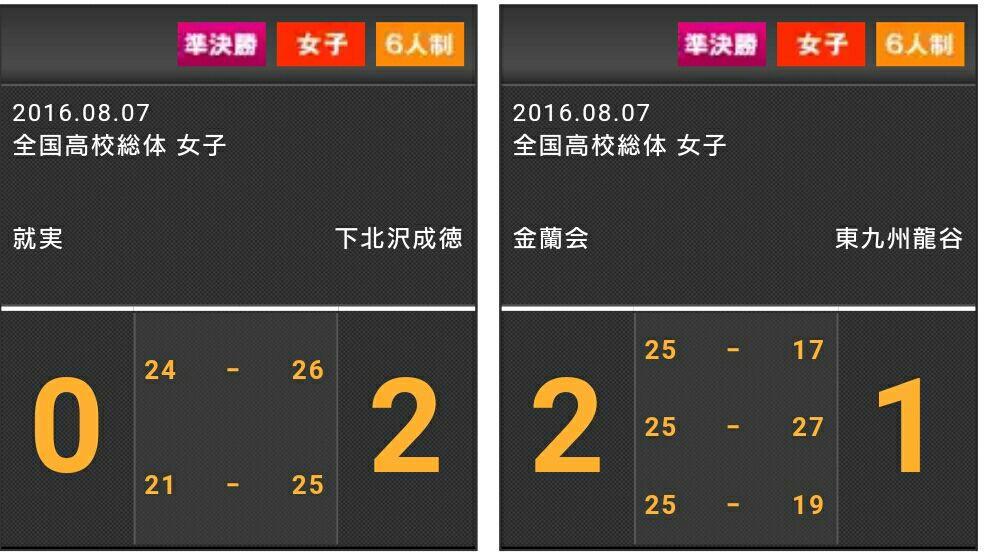 全日本女子バレーボールの今日、そして明日