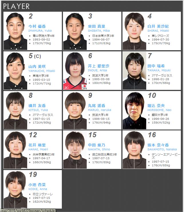 バレー メンバー 女子 全日本