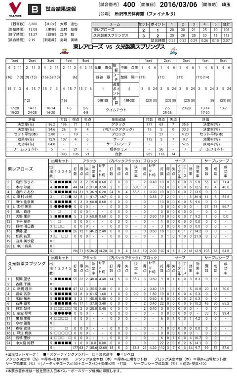 79c485c8-s