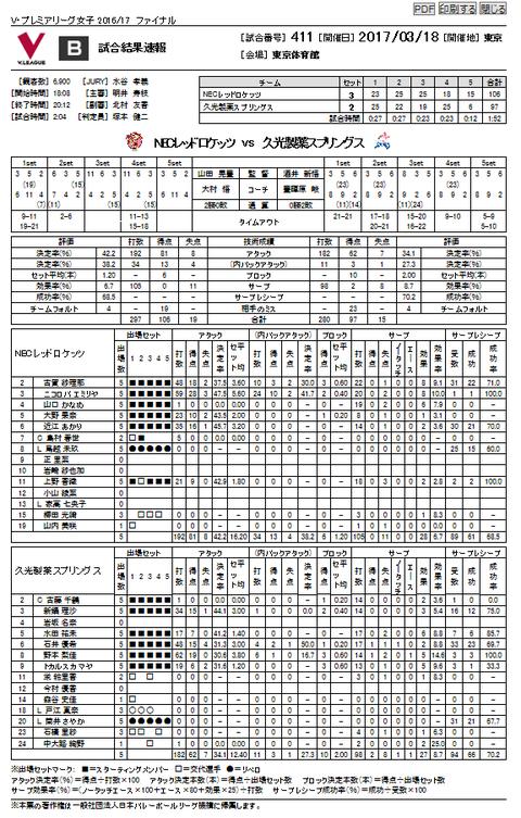 久光 VS NEC