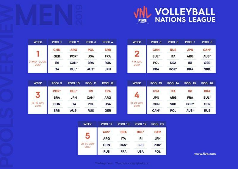 FIVB_VNL_2019_Pools_M