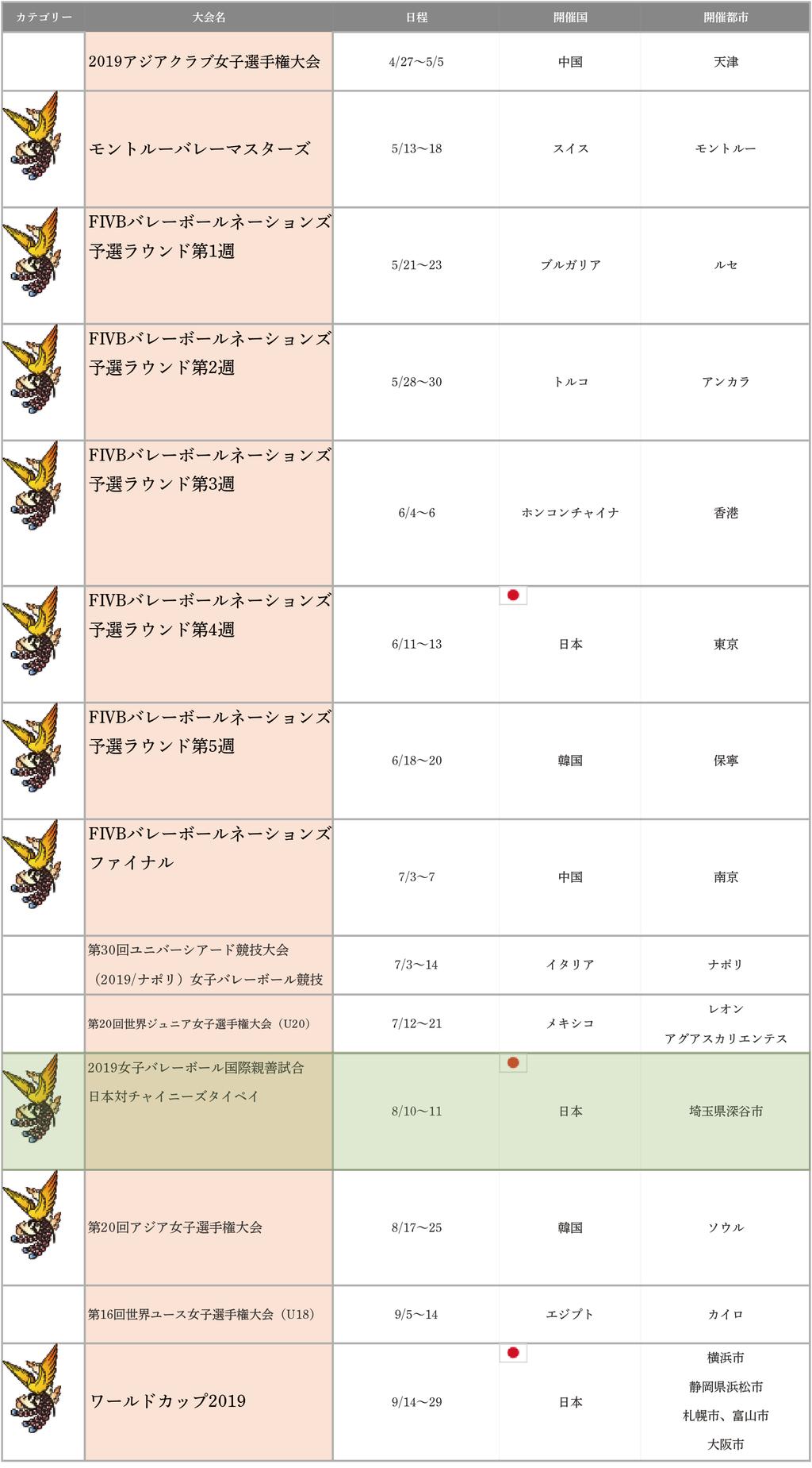 全日本日程②