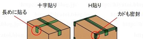 段ボールのテープの貼り方注意点