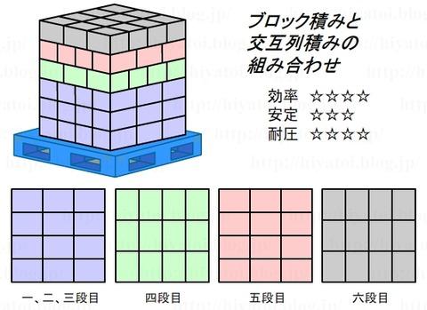 積み付け_ブロック交互列積み