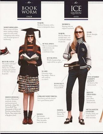 Tommy Hilfiger Fall 2013 Preppy Handbook Birnbach 2 copy 2