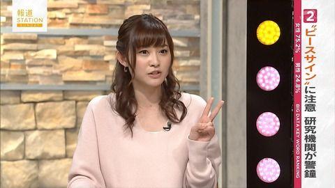 久冨慶子アナのムッチムチなミニスカ太もも▼ゾーン。