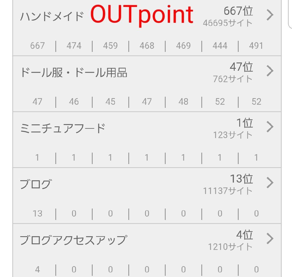にほんブログ村ランキング,ドール用品小物カテゴリー,ミニチュア