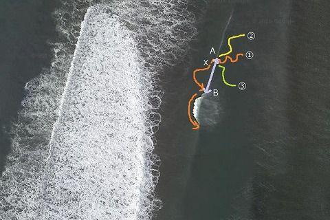 たんたん流 波の選び方2