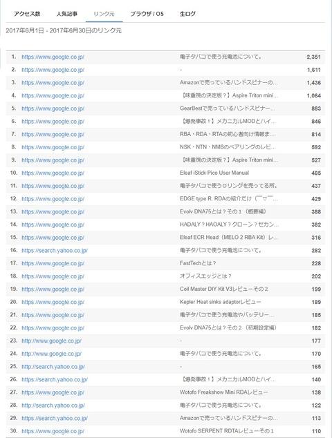 blog_linkmoto_2017_06
