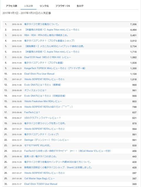blog_ninki_2017_01
