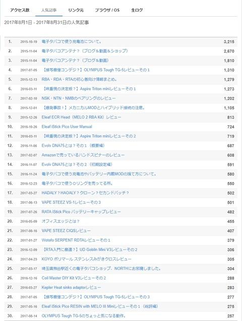 blog_ninki_2017_08